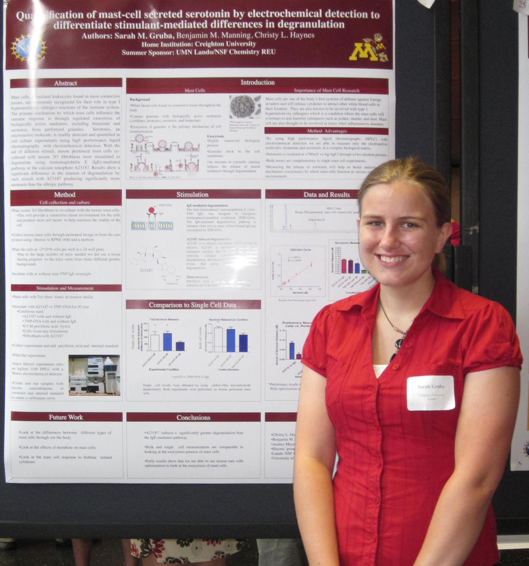 Anna Stengel Dissertation